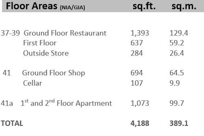 37-41 Denmark Street, Wokingham, Investment For Sale - Floor Areas.JPG